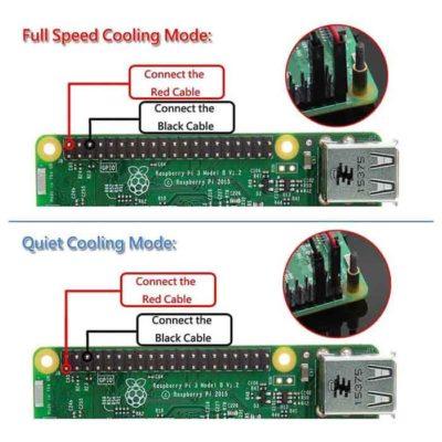 Raspberry Pi Raccordement boîtier 3B+ avec ventilateur