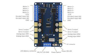 Arduino MKR Motor shield Specifications