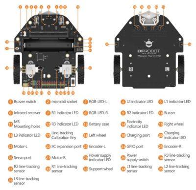 DFRobot microbit maqueen plus eigenschappen